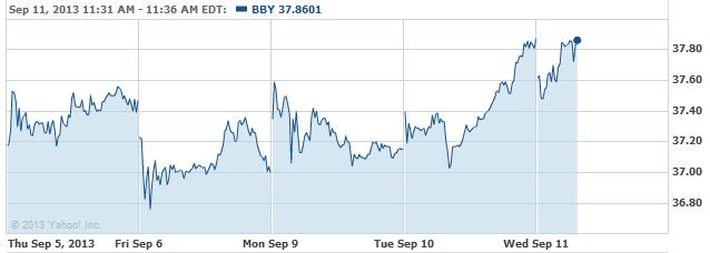 bbyy-20130911