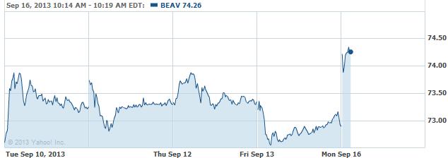 beav-20130916
