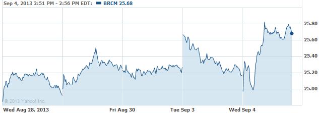 brccm-20130904