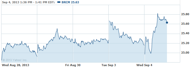 brcm-20130904
