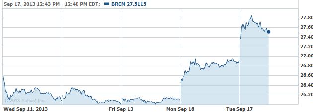 brcm-20130917