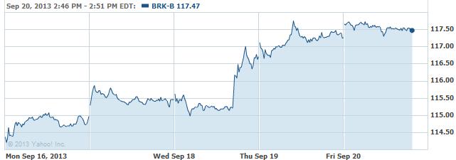 brkb-20130920