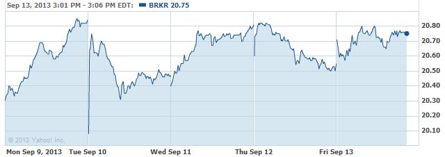 brkr-20130913