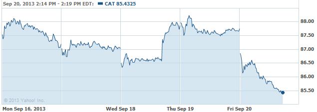 catt-20130920