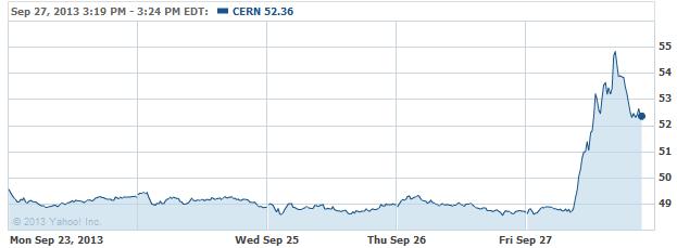 cern-20130927