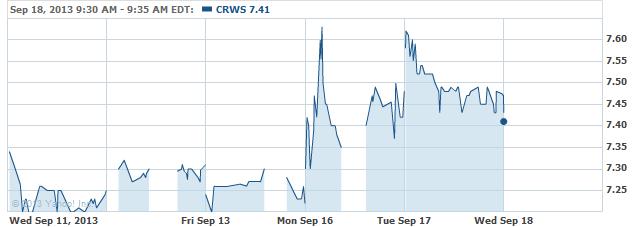 crws-20130918