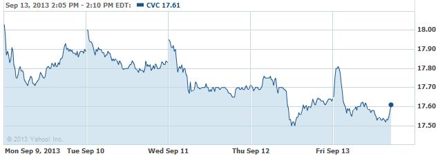cvc-20130913