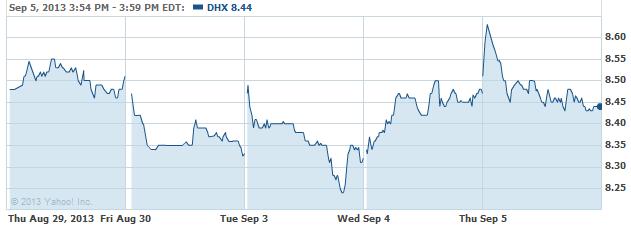 dhx-20130906