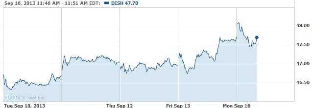 dish-20130916