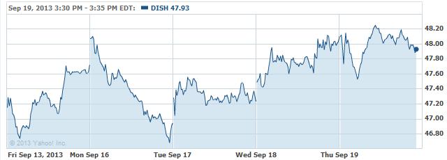 dish-20130919