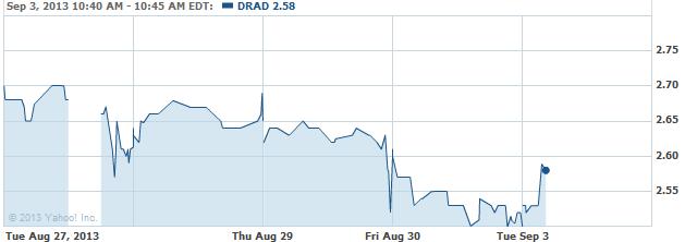 drad-20130903
