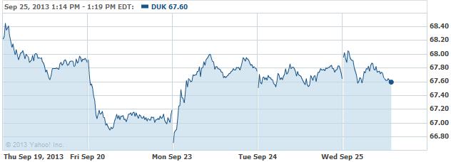 duk-20130925