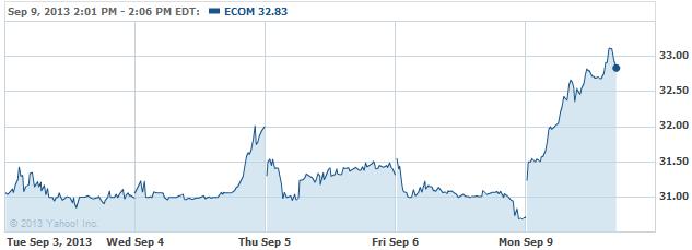 ecom-20130909