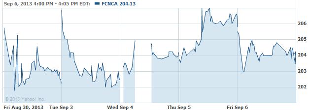 fcnca-20130909