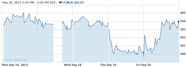 fcnca-20130923