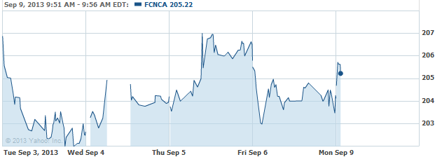fcncaa-20130909