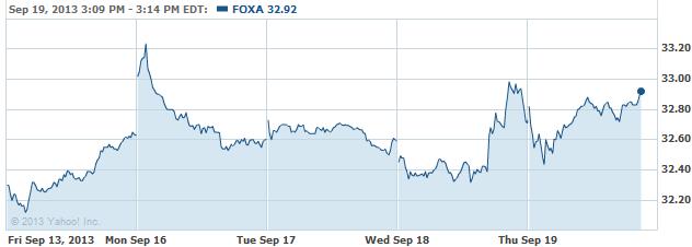 foxa-20130919