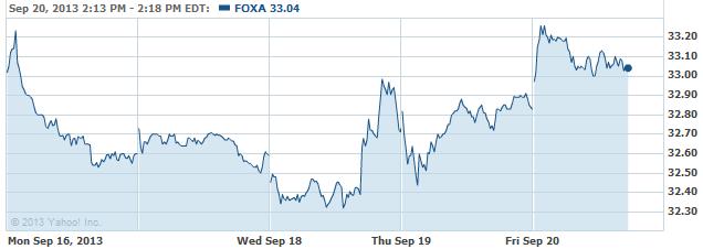 foxa-20130920