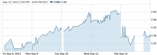 fund-20130913