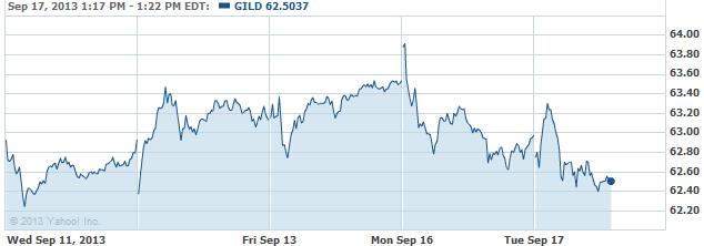 gild-20130917