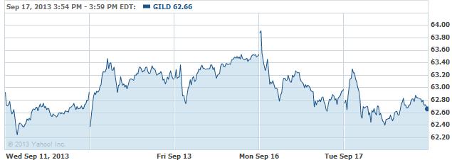 gild-20130918