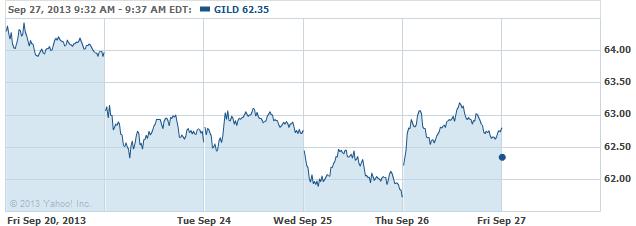 gild-20130927