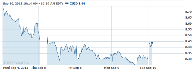 guid-20130910