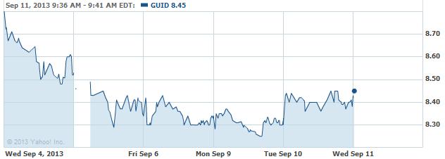 guid-20130911