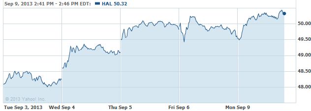 haal-20130909