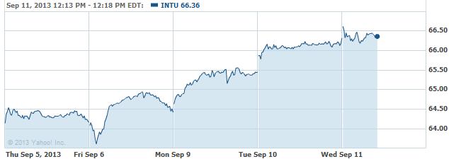 inttu-20130911