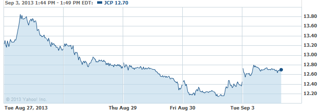jcp-20130903