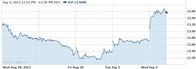 jcp-20130904