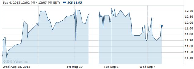 jcs-20130904
