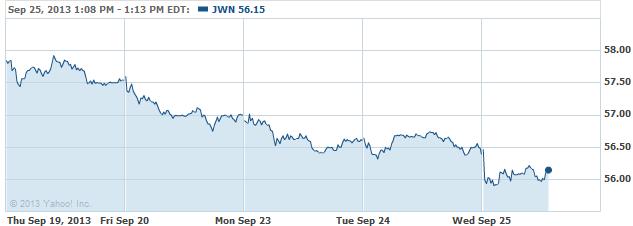 jwn-20130925