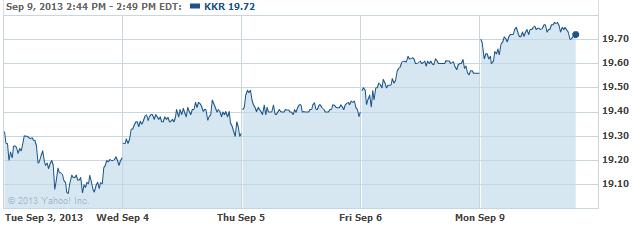 kkr-20130909