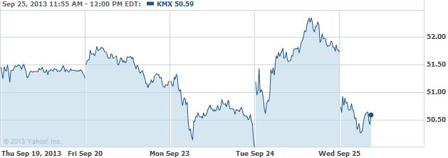kmx-20130925