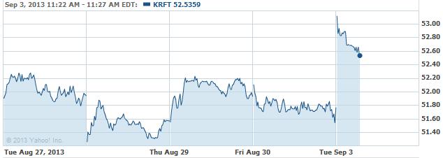 krft-20130903