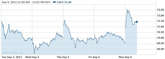 lulu-20130909
