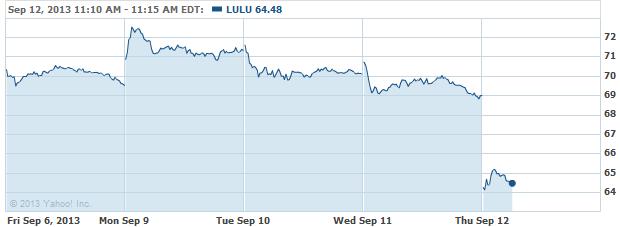 lulu-20130912