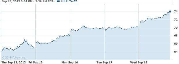 lulu-20130918