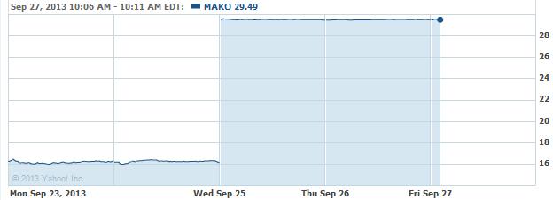 mako-20130927