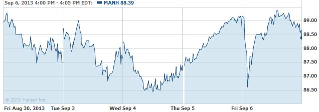 manh-20130909