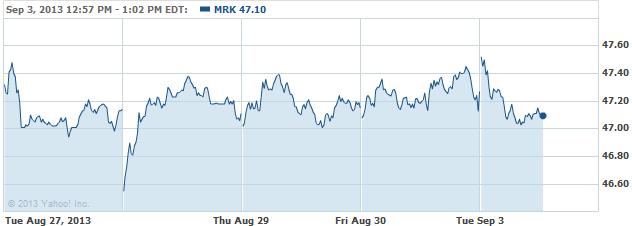 mrk-20130903