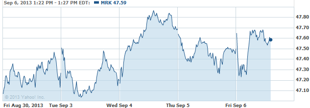 mrk-20130906