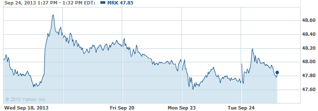 mrk-20130924