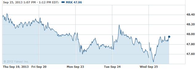 mrk-20130925