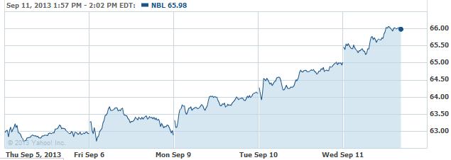 nbbl-20130911