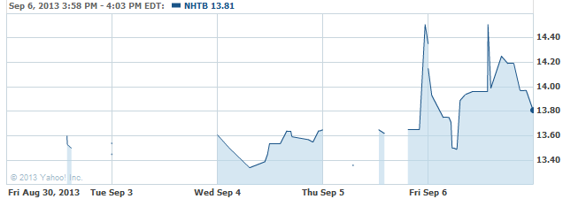 nhtb-20130909