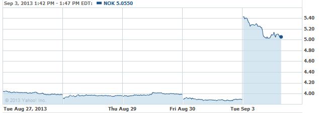 nokk-20130903