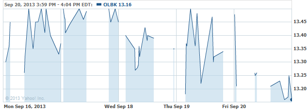 olbk-20130923